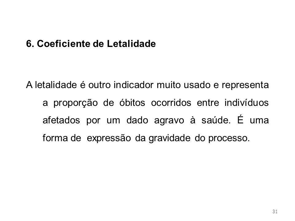 6. Coeficiente de Letalidade