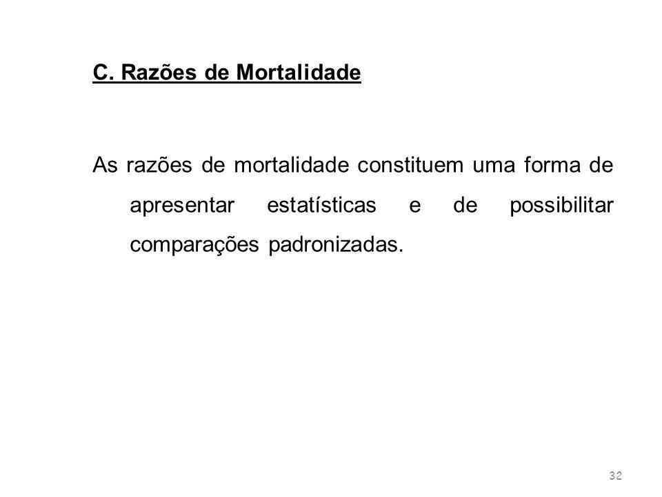 C. Razões de Mortalidade