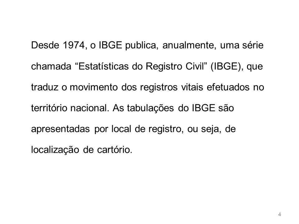 Desde 1974, o IBGE publica, anualmente, uma série chamada Estatísticas do Registro Civil (IBGE), que traduz o movimento dos registros vitais efetuados no território nacional.