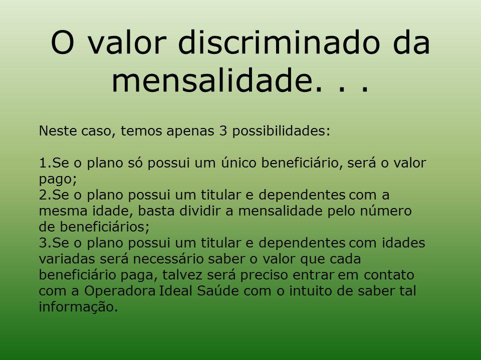 O valor discriminado da mensalidade. . .