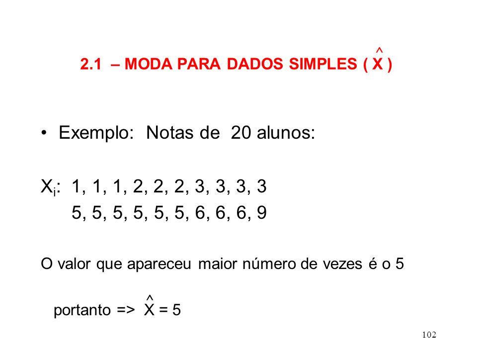 2.1 – MODA PARA DADOS SIMPLES ( X )