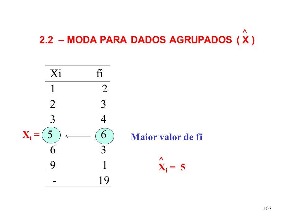 2.2 – MODA PARA DADOS AGRUPADOS ( X )