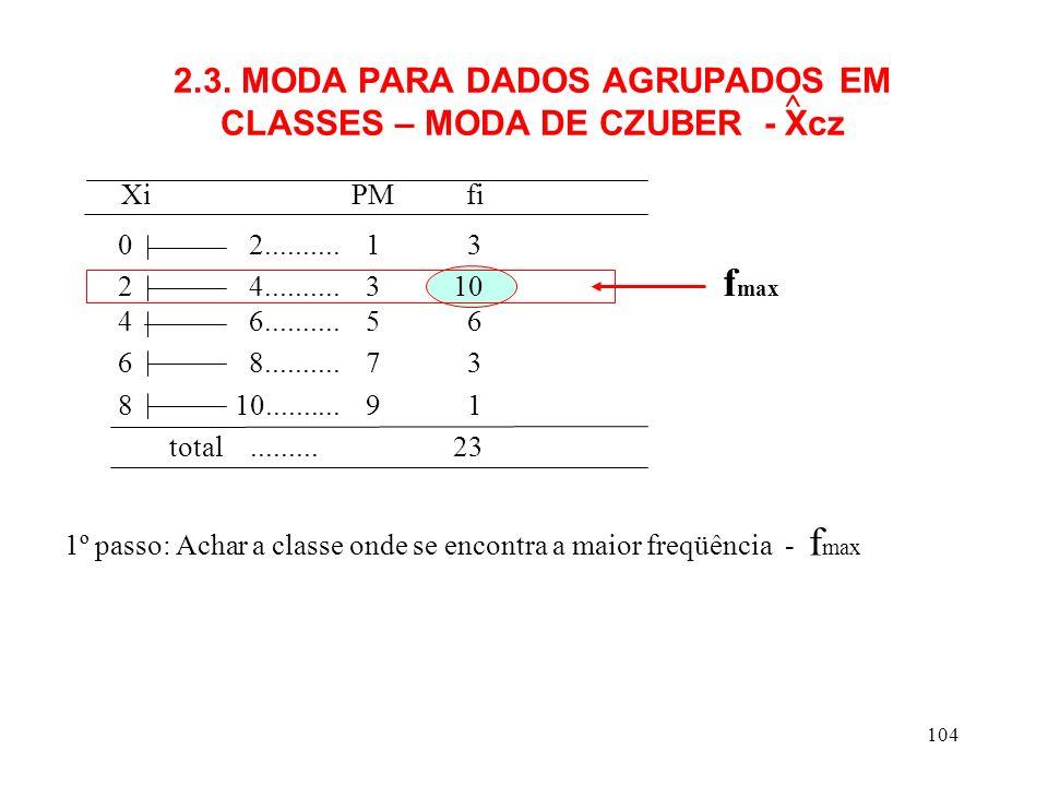 2.3. MODA PARA DADOS AGRUPADOS EM CLASSES – MODA DE CZUBER - Xcz