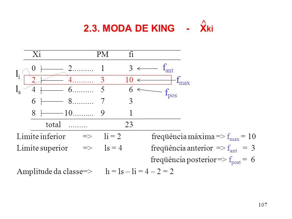 Xi PM fi ^ 2.3. MODA DE KING - Xki fant li fmax ls fpos