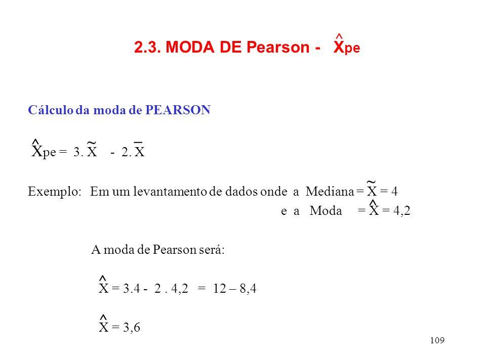 ^ 2.3. MODA DE Pearson - Xpe _ ~ ^ ~ ^ ^ ^ Cálculo da moda de PEARSON