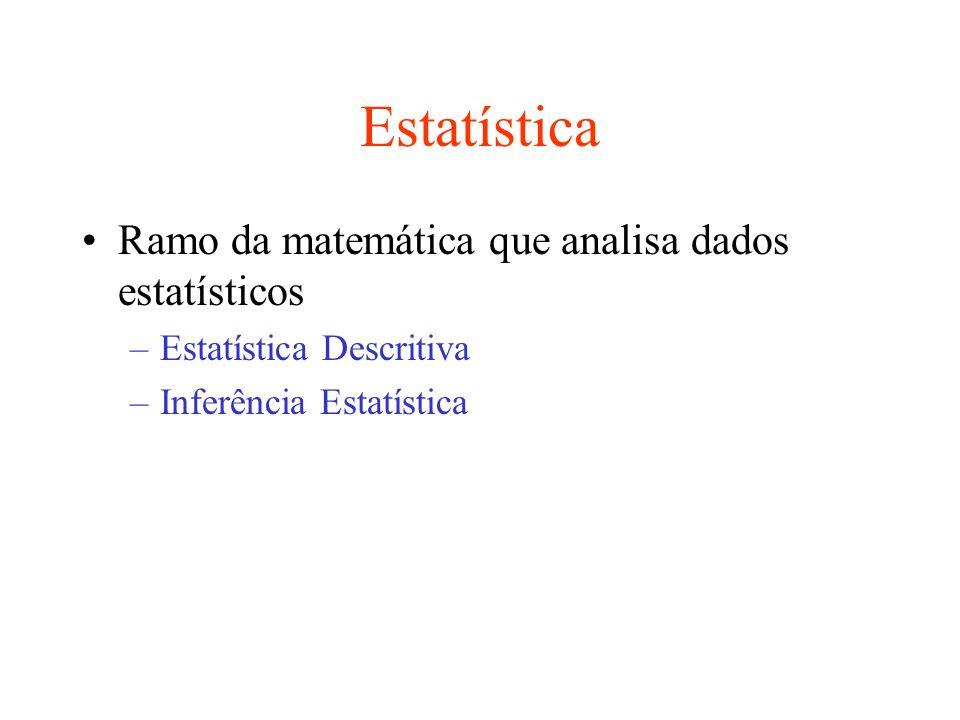 Estatística Ramo da matemática que analisa dados estatísticos