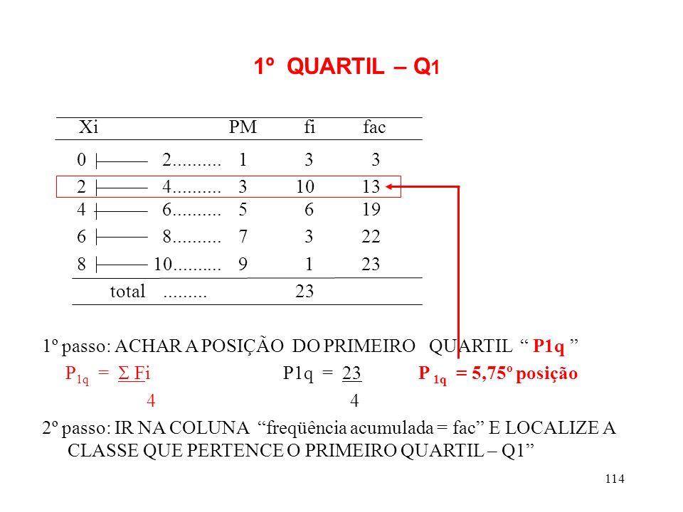 1º QUARTIL – Q1 Xi PM fi fac. 0 2.......... 1 3 3.