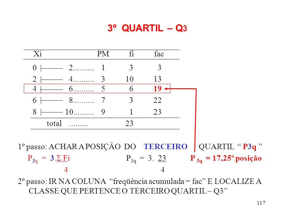 3º QUARTIL – Q3 Xi PM fi fac. 0 2.......... 1 3 3.