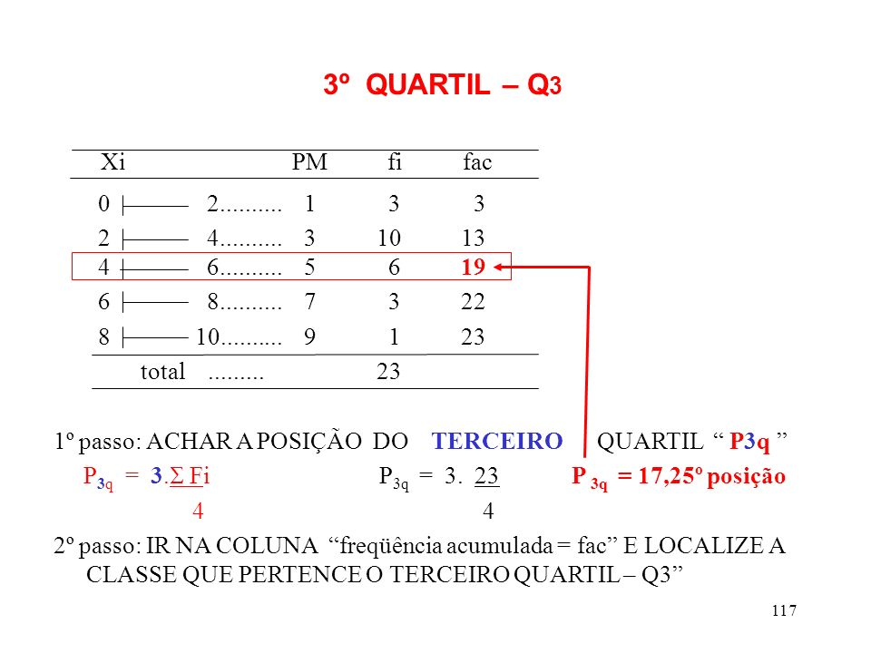 3º QUARTIL – Q3Xi PM fi fac. 0 2.......... 1 3 3.