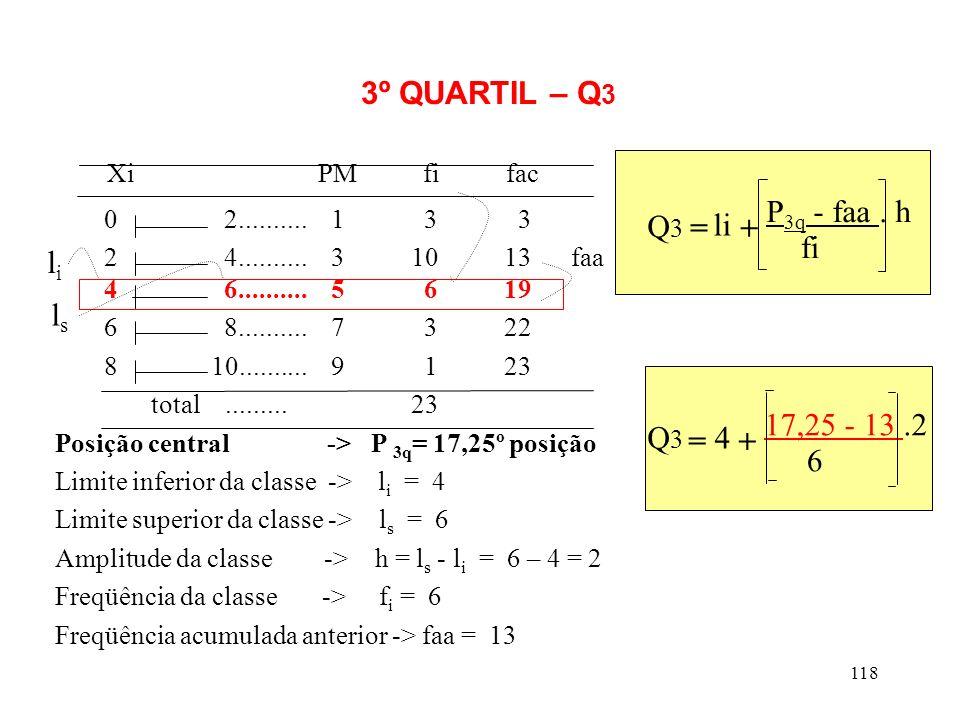 Xi PM fi fac 3º QUARTIL – Q3 P3q - faa . h Q3 = li + fi li ls