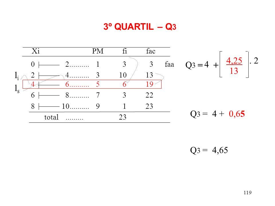Xi PM fi fac 3º QUARTIL – Q3 4,25 . 2 Q3 = 4 + 13 li ls Q3 = 4 + 0,65