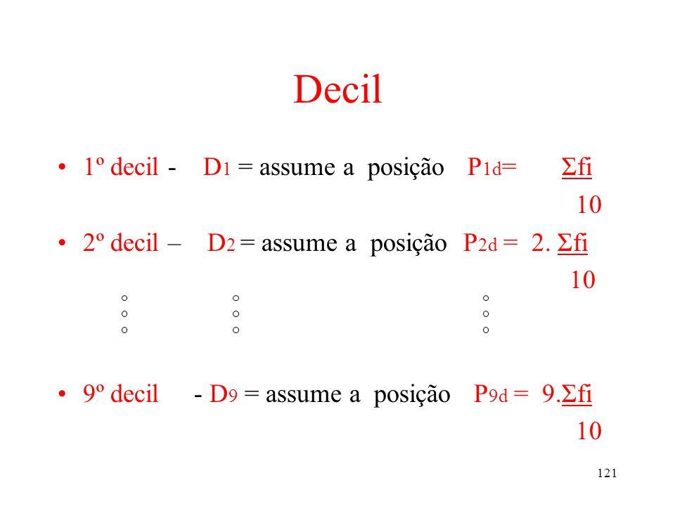 Decil 1º decil - D1 = assume a posição P1d= Σfi 10
