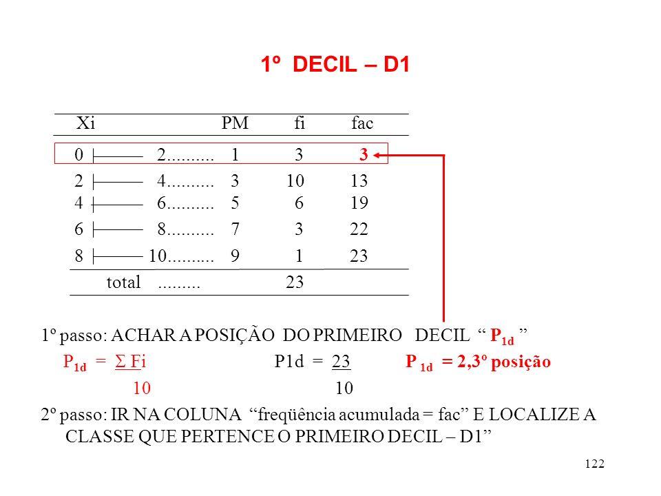 1º DECIL – D1 Xi PM fi fac. 0 2.......... 1 3 3.
