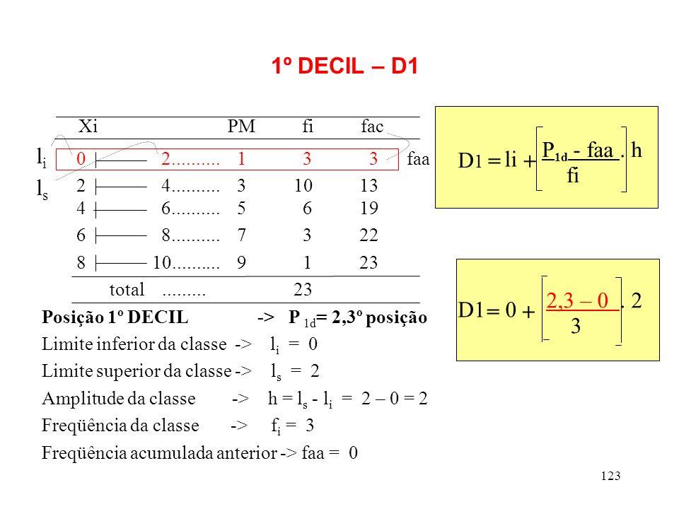 Xi PM fi fac 1º DECIL – D1 P1d - faa . h li D1 = li + fi ls