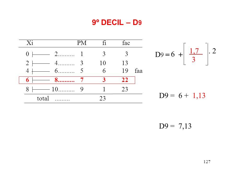 Xi PM fi fac 9º DECIL – D9 1,7 . 2 D9 = 6 + 3 D9 = 6 + 1,13 D9 = 7,13