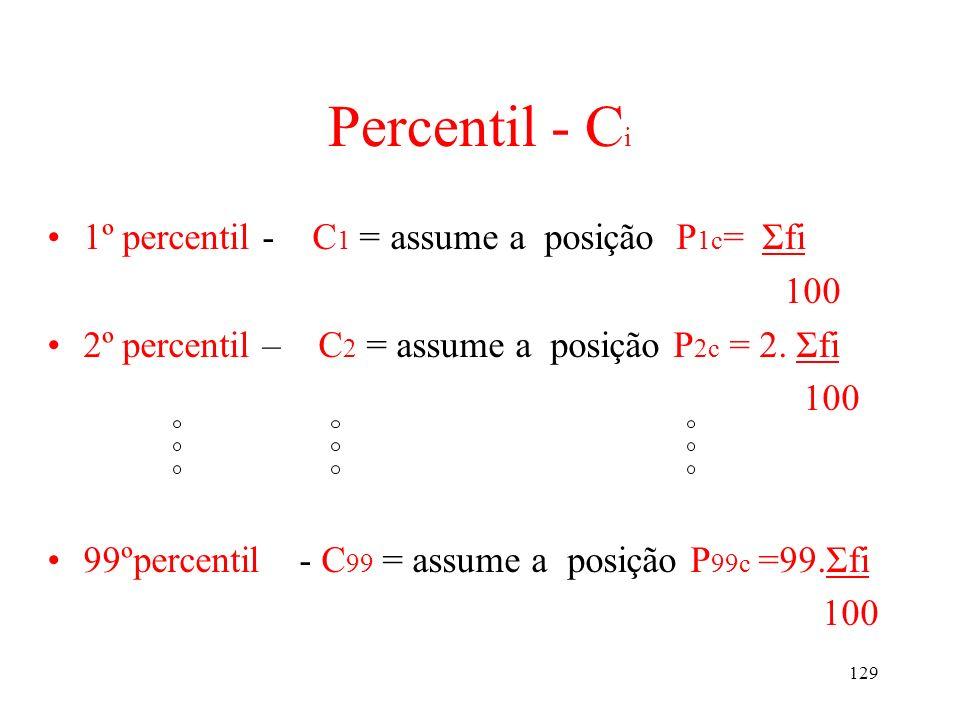 Percentil - Ci 1º percentil - C1 = assume a posição P1c= Σfi 100