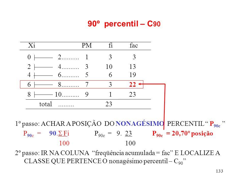 Xi PM fi fac 90º percentil – C90 0 2.......... 1 3 3
