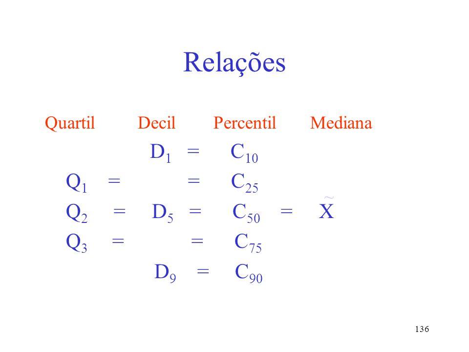 Relações Q1 = = C25 Q2 = D5 = C50 = X Q3 = = C75 D9 = C90