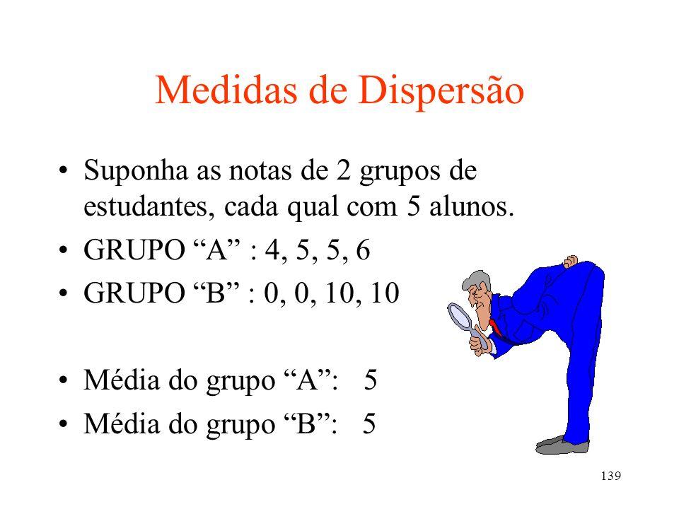 Medidas de Dispersão Suponha as notas de 2 grupos de estudantes, cada qual com 5 alunos. GRUPO A : 4, 5, 5, 6.