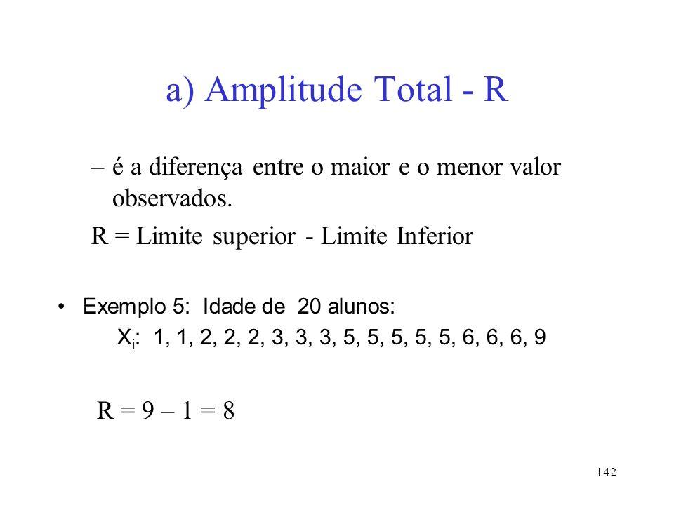 a) Amplitude Total - R é a diferença entre o maior e o menor valor observados. R = Limite superior - Limite Inferior.