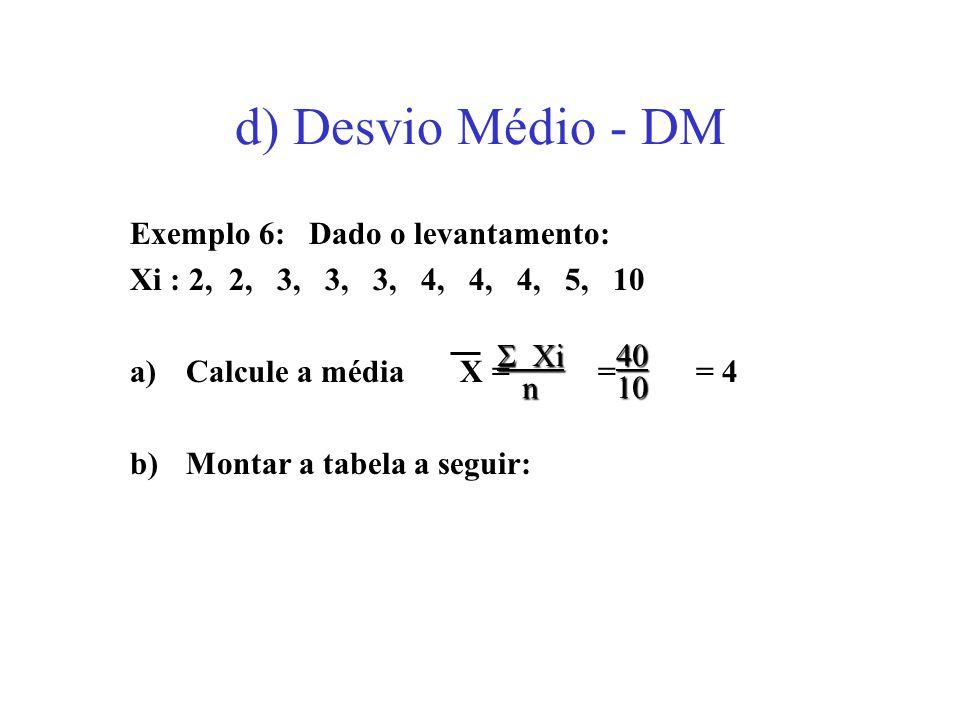 d) Desvio Médio - DM Exemplo 6: Dado o levantamento:
