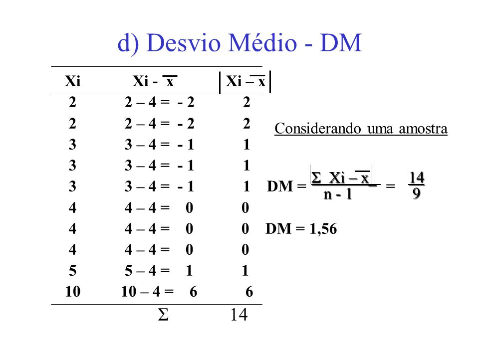 d) Desvio Médio - DM Σ 14 Xi Xi - x Xi – x 2 2 – 4 = - 2 2