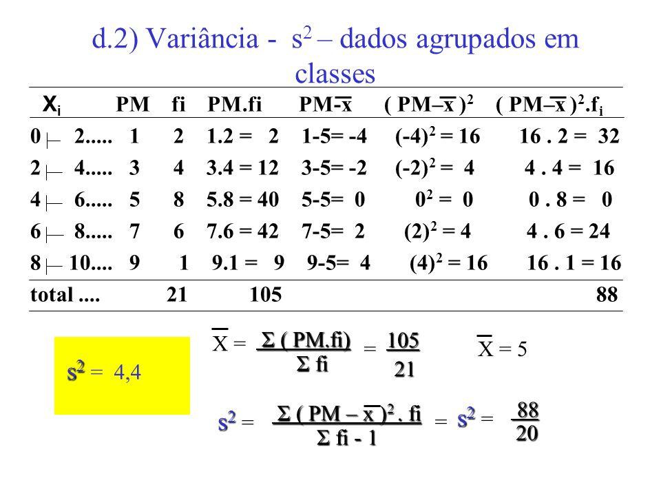 d.2) Variância - s2 – dados agrupados em classes