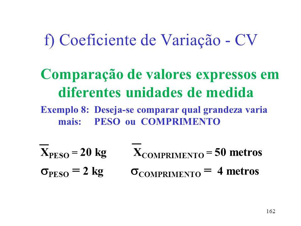 f) Coeficiente de Variação - CV