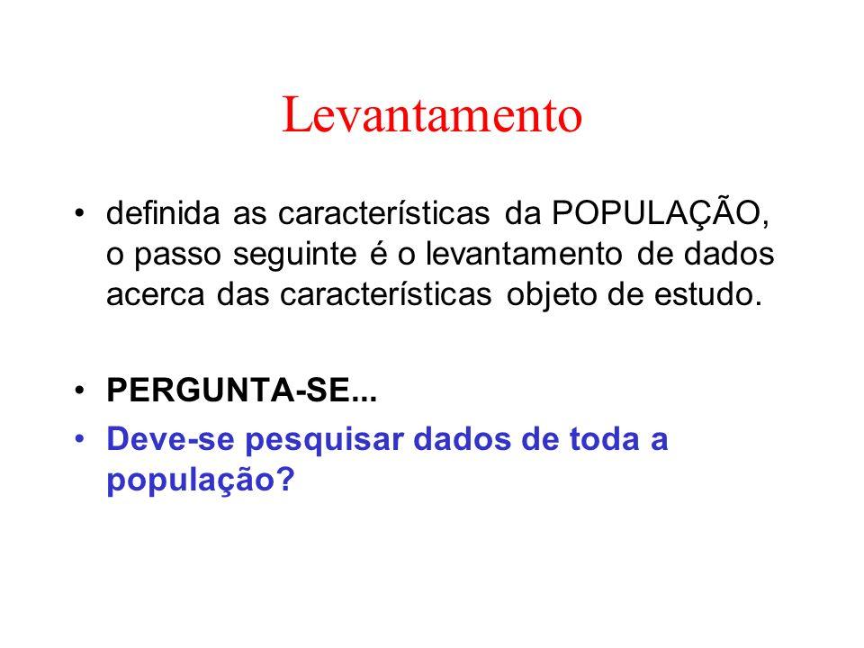 Levantamento definida as características da POPULAÇÃO, o passo seguinte é o levantamento de dados acerca das características objeto de estudo.