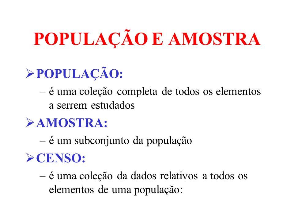 POPULAÇÃO E AMOSTRA POPULAÇÃO: AMOSTRA: CENSO: