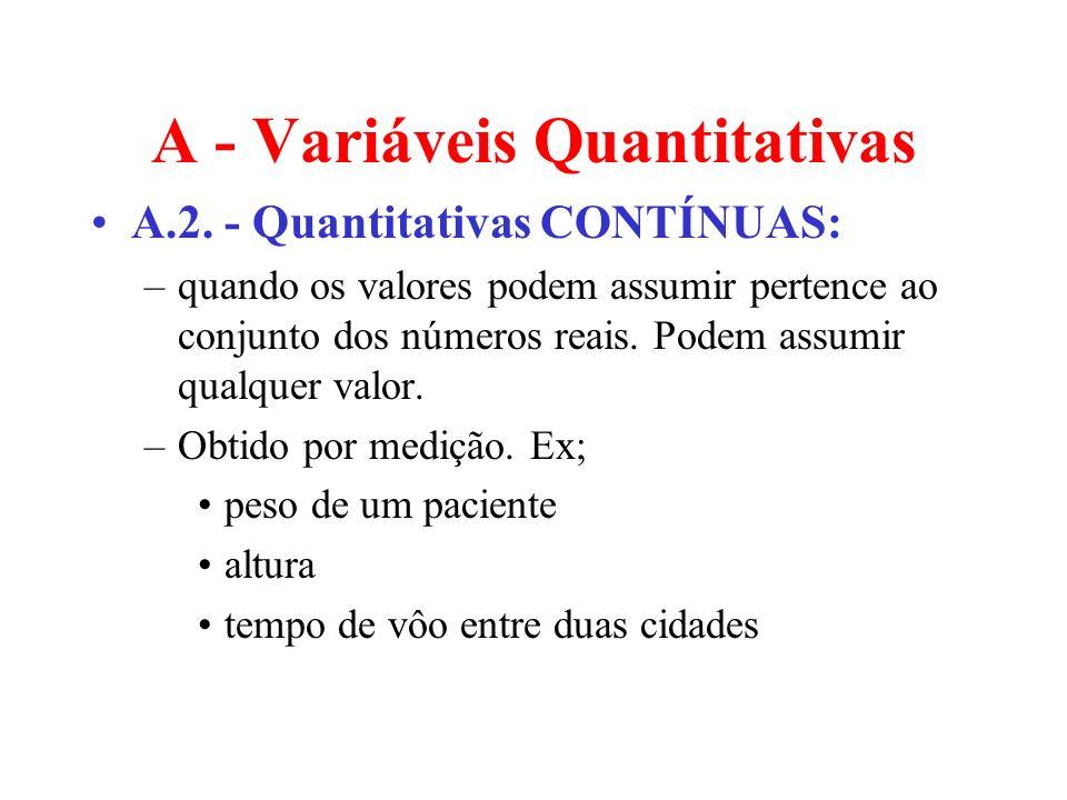 A - Variáveis Quantitativas