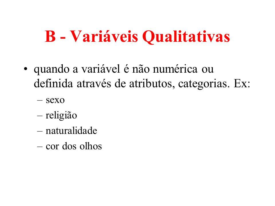 B - Variáveis Qualitativas