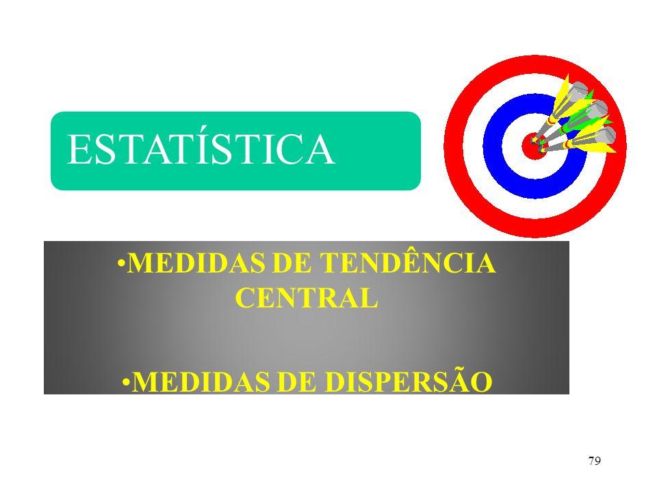 MEDIDAS DE TENDÊNCIA CENTRAL MEDIDAS DE DISPERSÃO