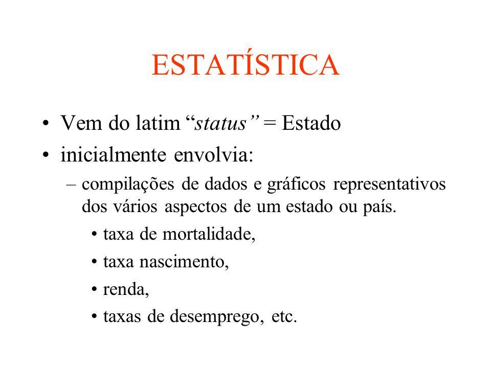 ESTATÍSTICA Vem do latim status = Estado inicialmente envolvia:
