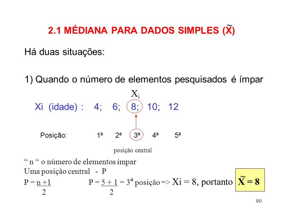 2.1 MÉDIANA PARA DADOS SIMPLES (X)