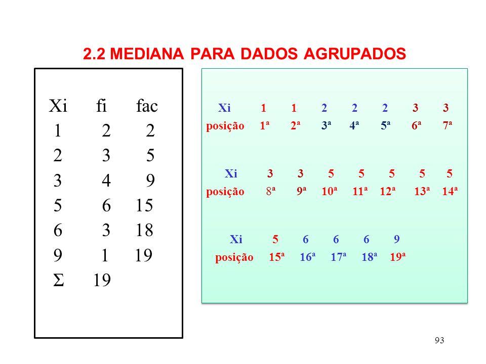 2.2 MEDIANA PARA DADOS AGRUPADOS