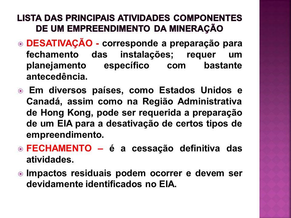 FECHAMENTO – é a cessação definitiva das atividades.