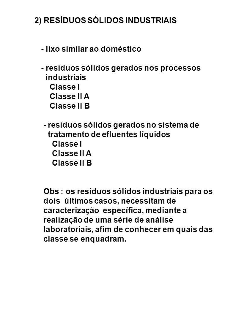 2) RESÍDUOS SÓLIDOS INDUSTRIAIS