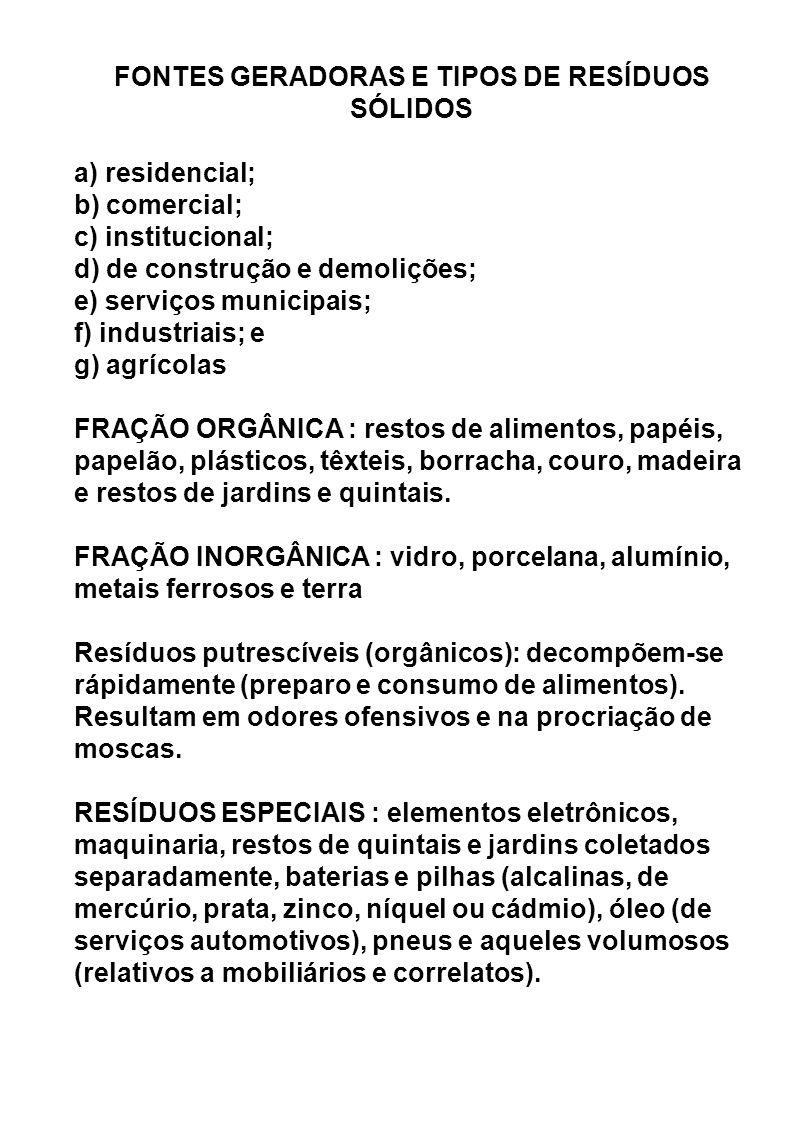 FONTES GERADORAS E TIPOS DE RESÍDUOS SÓLIDOS