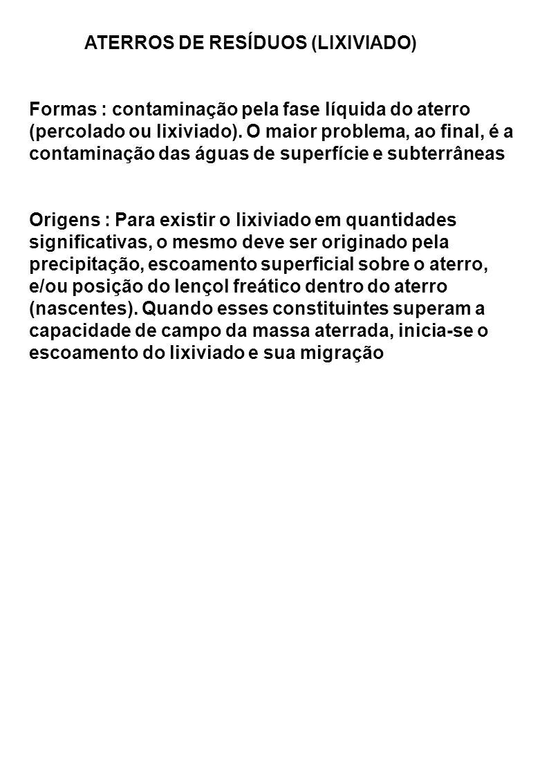 ATERROS DE RESÍDUOS (LIXIVIADO)
