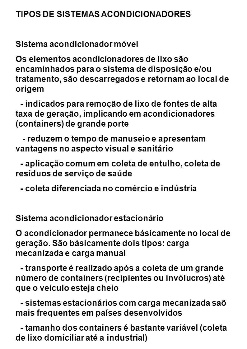 TIPOS DE SISTEMAS ACONDICIONADORES