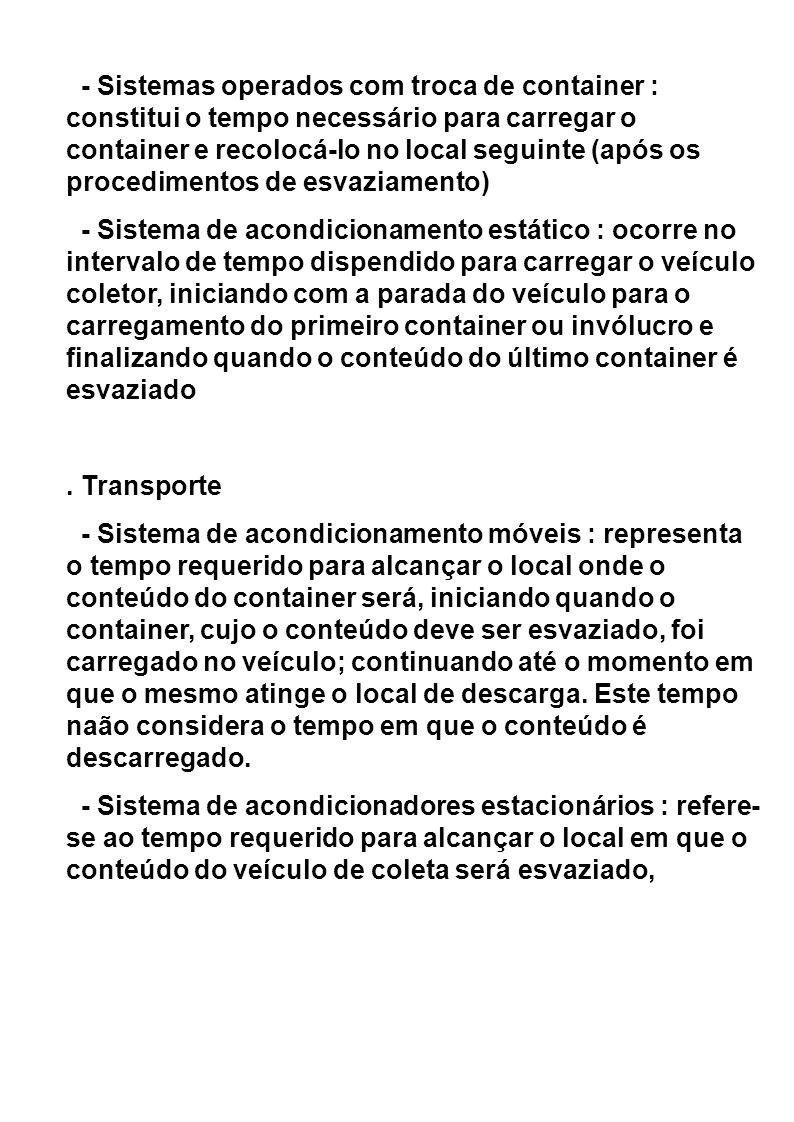 - Sistemas operados com troca de container : constitui o tempo necessário para carregar o container e recolocá-lo no local seguinte (após os procedimentos de esvaziamento)
