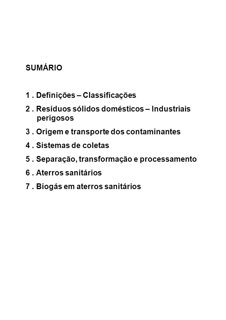 SUMÁRIO 1 . Definições – Classificações. 2 . Resíduos sólidos domésticos – Industriais perigosos. 3 . Origem e transporte dos contaminantes.