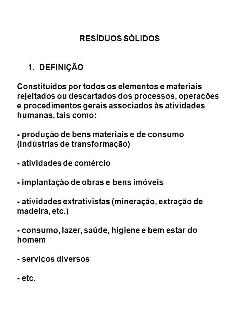 RESÍDUOS SÓLIDOS 1. DEFINIÇÃO.