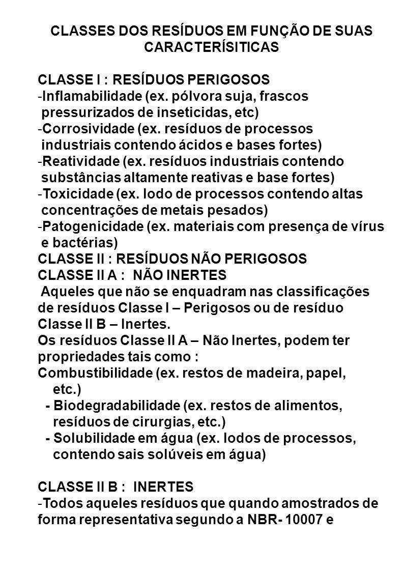 CLASSES DOS RESÍDUOS EM FUNÇÃO DE SUAS CARACTERÍSITICAS