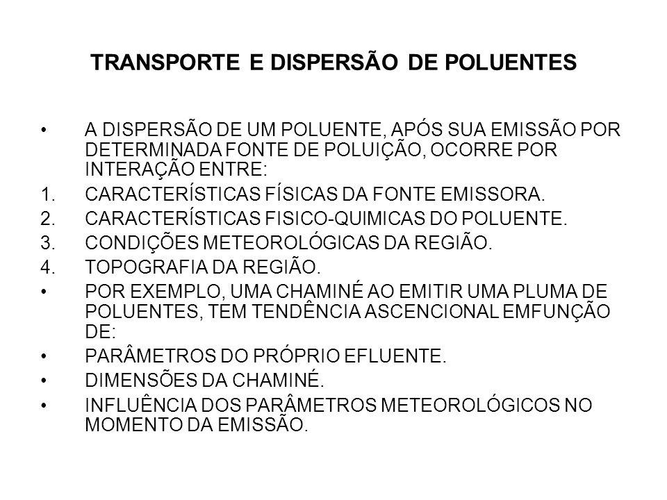 TRANSPORTE E DISPERSÃO DE POLUENTES
