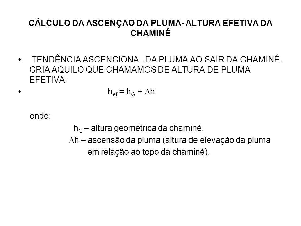 CÁLCULO DA ASCENÇÃO DA PLUMA- ALTURA EFETIVA DA CHAMINÉ