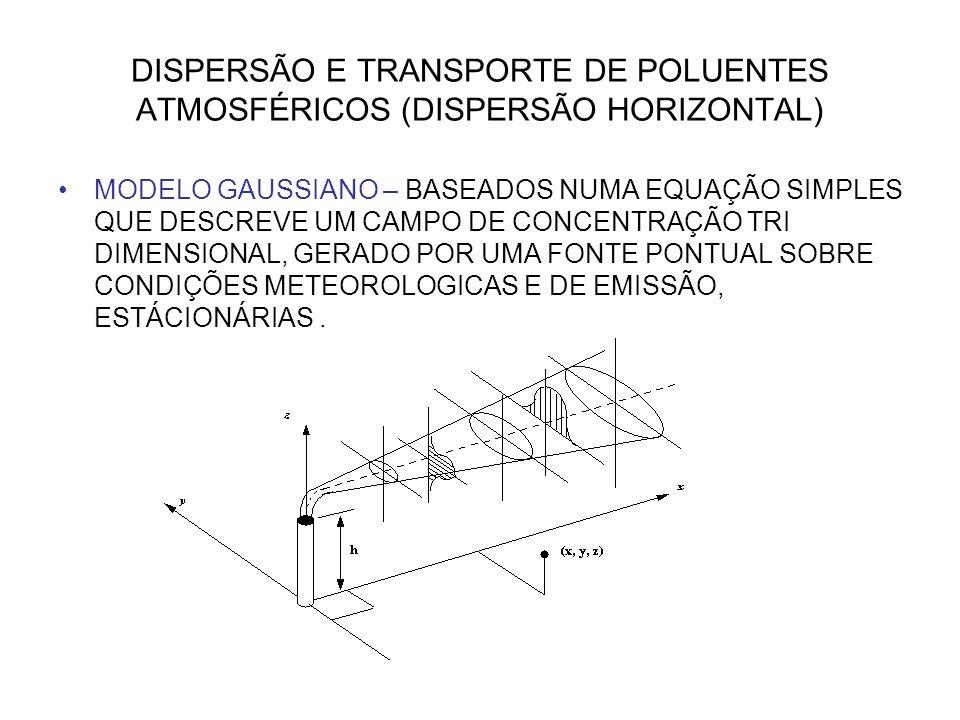 DISPERSÃO E TRANSPORTE DE POLUENTES ATMOSFÉRICOS (DISPERSÃO HORIZONTAL)