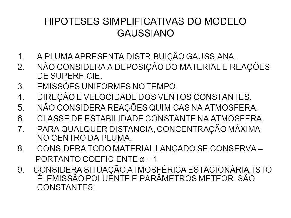 HIPOTESES SIMPLIFICATIVAS DO MODELO GAUSSIANO