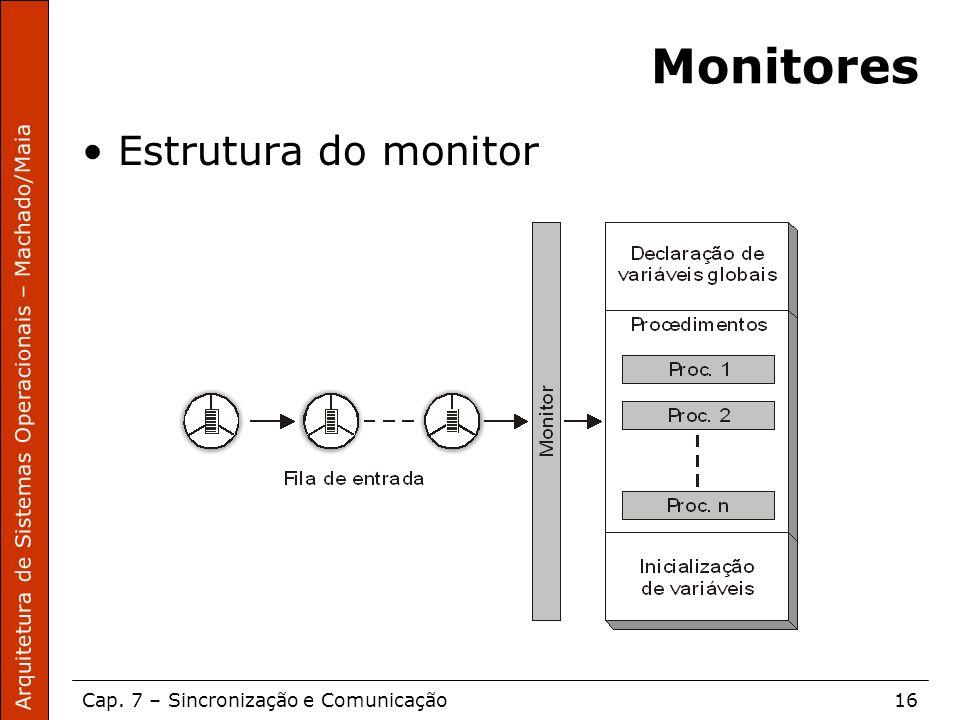 Monitores Estrutura do monitor